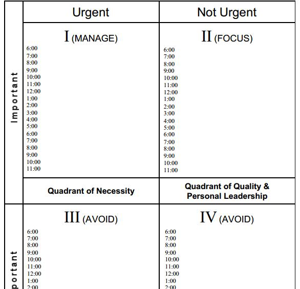 Stephen covey worksheet for Time management grid template