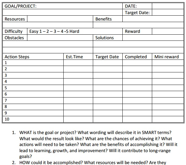Goal and Project Plans