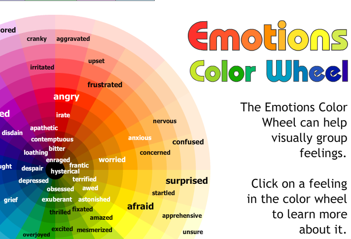 Identify Emotions | Daily PlanIt