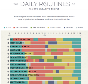 DailyRoutines