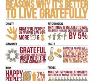 GratitudeBenefits
