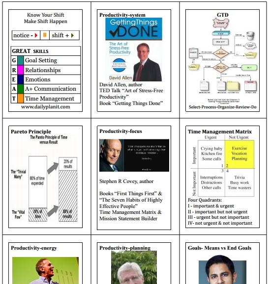 Smart Skills Trading Cards: Productivity
