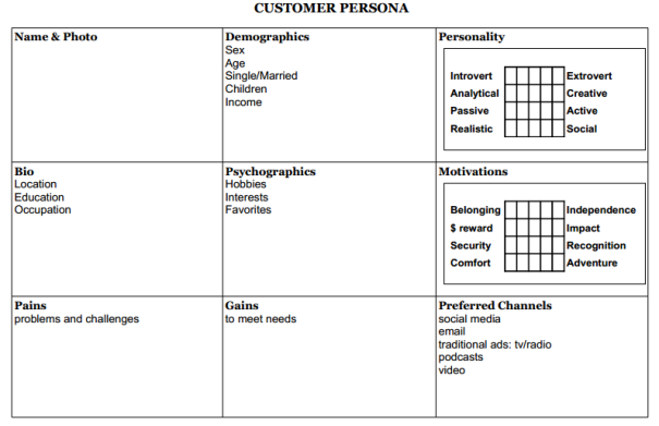 CustomerPersona